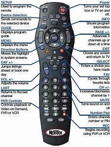 Uei Atlas  Black  Remote Control