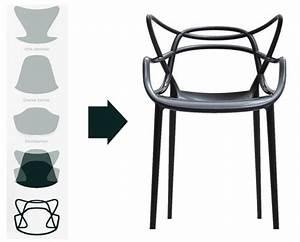 Philippe Starck Oeuvre : chaise le blog objects by ~ Farleysfitness.com Idées de Décoration