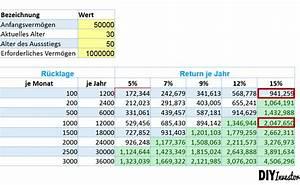 Zinsen Pro Monat Berechnen : excel als finanzrechner wie wir portfoliowerte auf basis von annuit ten ermitteln diy investor ~ Themetempest.com Abrechnung
