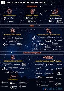 Exploration Chart The Space Tech Market Map 57 Startups Charting The Final