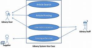 Computer Science  Source  Software Engineering  U2013 Use Case