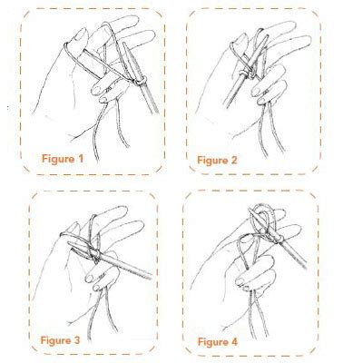 how to cast on knitting knitting basics learn to knit with resources knitting patterns for beginners