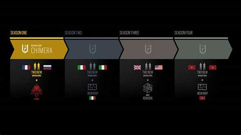 ubisoft announces year 3 ubisoft announces year 3 content coming to rainbow six