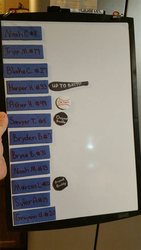 Baseball Lineup Magnetic Dry Erase Board I Used Magnetic