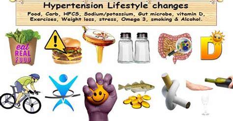 hypertension lifestyle    blood pressure