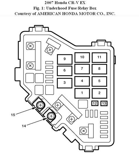 1999 Honda Crv Fuse Box by 2005 Honda Cr V Fuse Box Diagram Fuse Box And Wiring Diagram