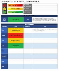project status executive summary template - how to create an effective project status report smartsheet