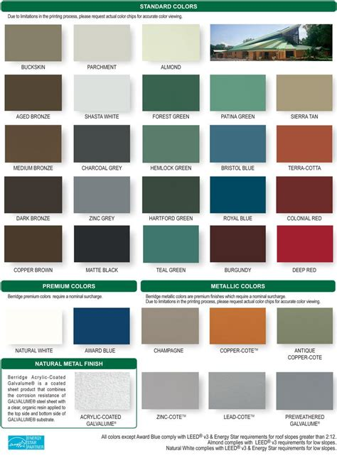 metal roof galvalume roof color zinc grey or charcoal