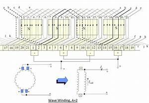 Electrical  U0026 Electronic Engineering Bd  Working Principal