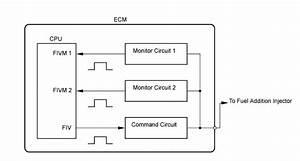 1993 Corolla Fuel Injector Wiring Diagram