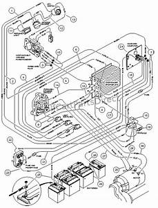 Doc  Diagram Club Car Carryall 1 Wiring Diagram Ebook