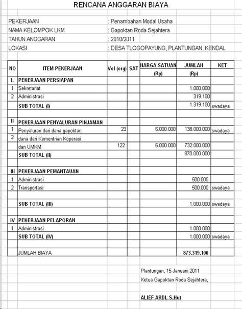 Bidang Jasa Sipil | CV. ANANDA PRIMA