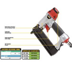 18 gauge 2 in 1 air nailer stapler