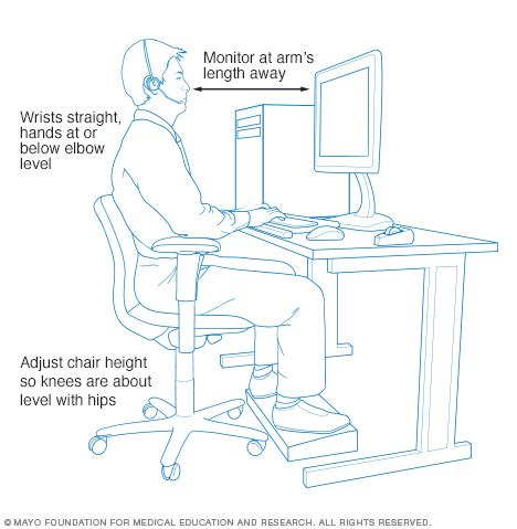 office ergonomics your how to guide mayo clinic