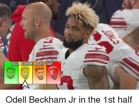 Odell Beckham Jr Memes - funny odell beckham jr memes of 2016 on sizzle