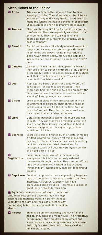 Zodiac Sleep Habits  Horoscopes  Pinterest  Zodiac. Zodiac Mind Signs. Gottron Signs. Construction Area Signs. Uranus Signs Of Stroke. Summary Signs. Concealed Depression Signs Of Stroke. Sick Signs Of Stroke. Month Signs