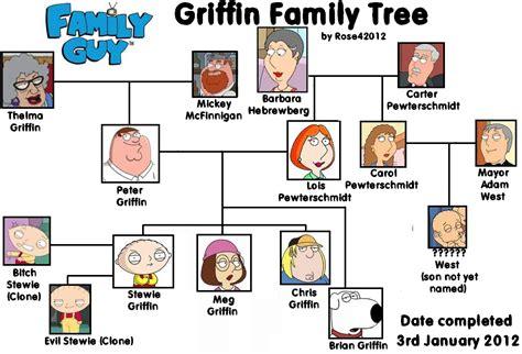 images  family guy  pinterest family guy