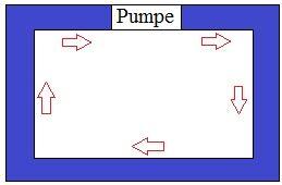 unterschied wechselstrom gleichstrom unterschied gleichstrom wechselstrom und mischstrom
