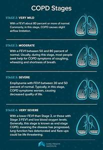 What Are The Stages Of Copd