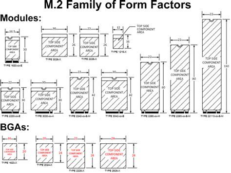 Form M 3 2016 by Samsung показала свой первый Ssd в форм факторе Bga