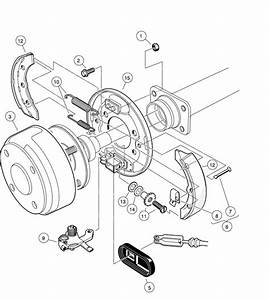 Brakes  U2013 Rear Brake Assembly