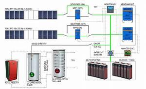 Victron Inverter Wiring Diagram Download