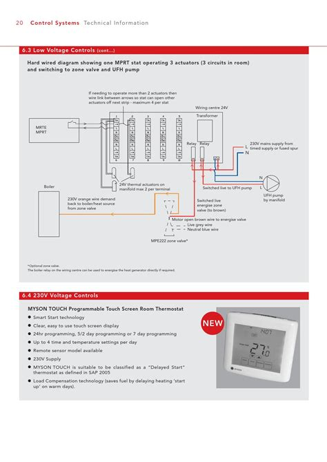 ufh wiring diagram 18 wiring diagram images wiring