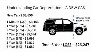 Depreciation Useful Life Chart Life Hack Buying A Used Car