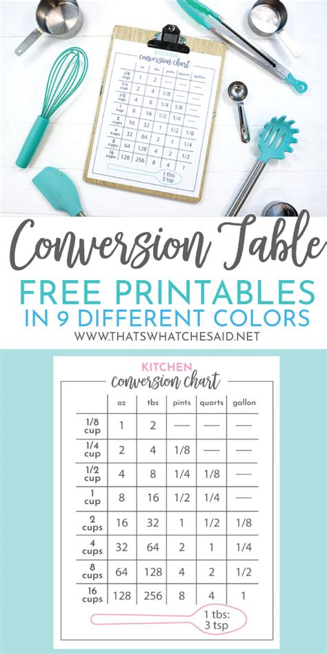 cooking conversion table  printable