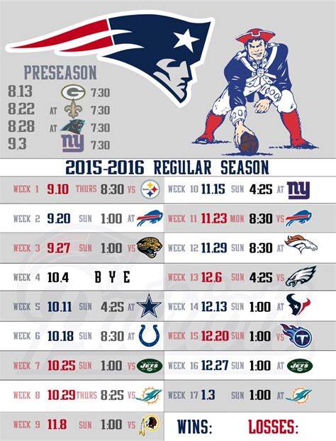 england patriots schedule  examples  forms