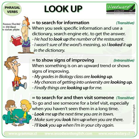 Verb Scow Meaning by Look Up Phrasal Verb Meanings And Exles