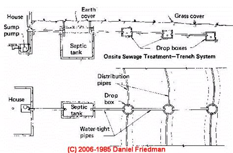 help me understand my septic system doityourself community forums