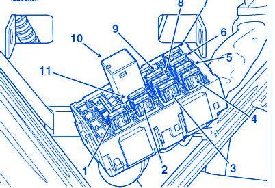 Harley Hummer Wiring Diagram by Harley Davidson Sportster 2009 Engine Fuse Box Block