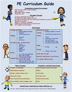 PE Poster: Physical Education Expectations | PE Lesson ...