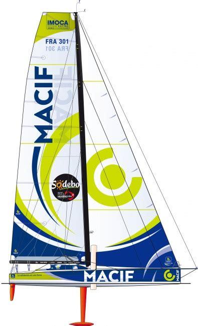 si鑒e social macif vendée globe 2012 2013 quels sont les bateaux présents sur