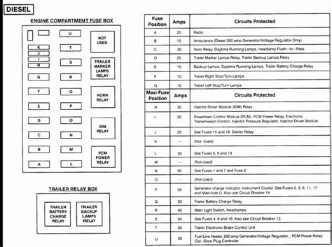 1996 Ford Diesel Fuse Diagram by 1997 F350 Fuse Box Diagram Fuse Box And Wiring Diagram