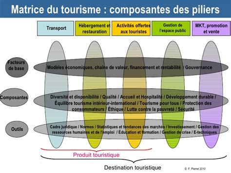 bureau des ressources humaines comment le tourisme éthique conjugue développement
