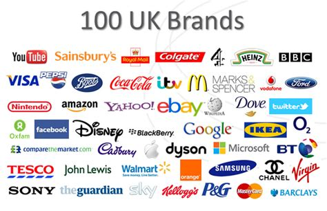 logosquiz on twitter quot top 100 uk most recognizable brands logos logosquiz cantsleep http