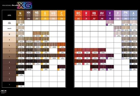 The Colour by Paul Mitchell The Color Xg Color Chart I M
