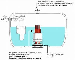 Régler Flotteur Chasse D Eau : r paration chasse d 39 eau chaude paris d pannage et ~ Dailycaller-alerts.com Idées de Décoration