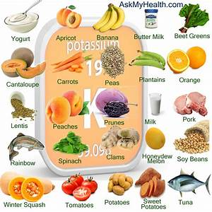 41 Foods High In Potassium- Total List of Potassium Rich Foods