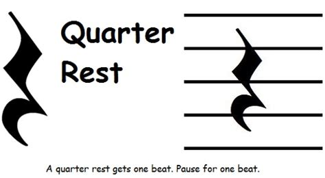Music note names and their time values. The quarter rest (crotchet rest) - piano lesson