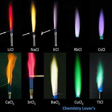 different color flames secondary science