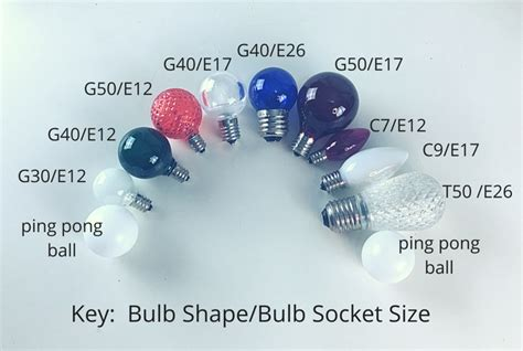 c7 bulb size bulbs their shapes sizes and bases light source