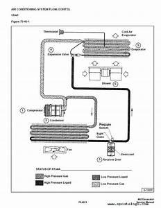 Bobcat 442 Compact Excavator Service Manual Pdf  Repair
