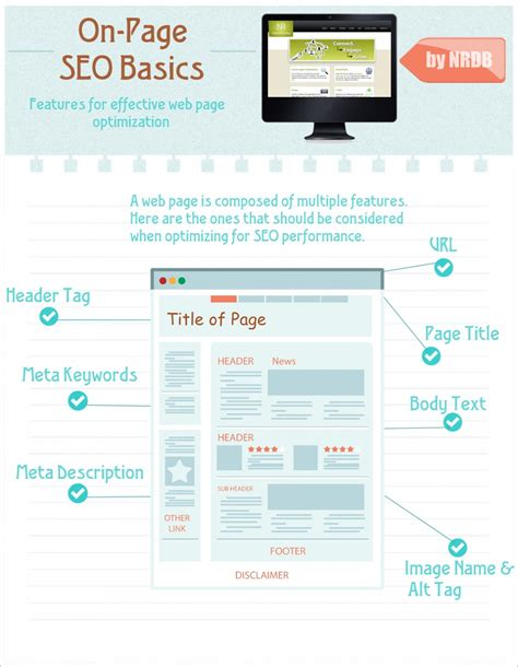 on page optimization in seo seo on page optimization basics infographic digital