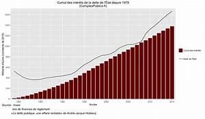 Vente Véhicule En L état : budget de l 39 tat archives ~ Gottalentnigeria.com Avis de Voitures