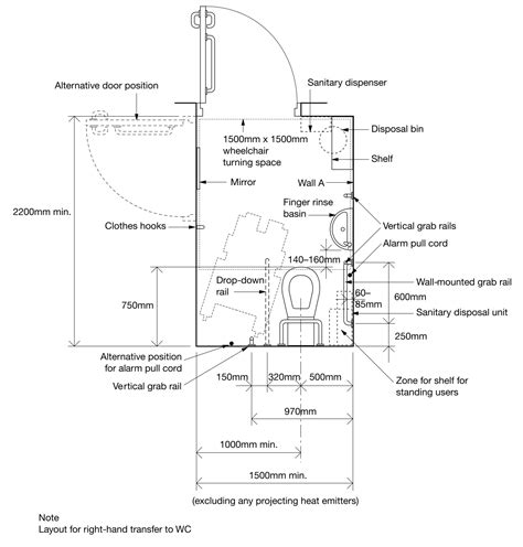 doc m guide how to design a washroom to accommodate grab