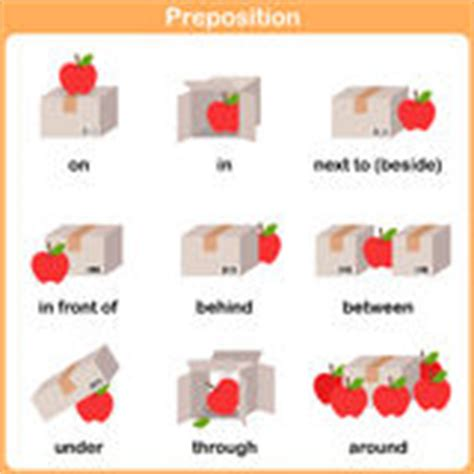 prepositions  place stock vector image