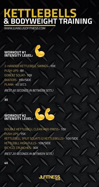 Kettlebell Training Workouts Bodyweight Weight Juanlugofitness Muscle